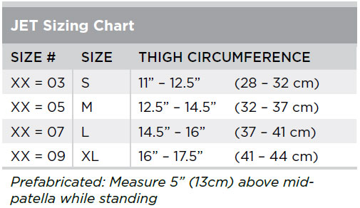 JET sizing chart