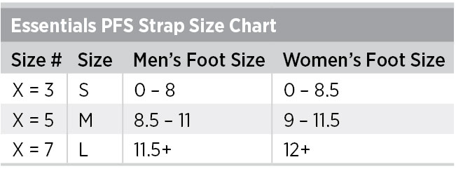 Essentials PFS Strap Sizing Chart