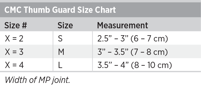 CMC Thumb Guard Size Chart